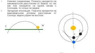 Астрономия  Урок №6  Демо обзор Учитель Чигарёв Д Л