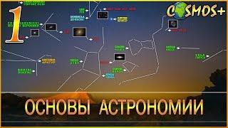 видео Астрономия. Планеты земной группы.