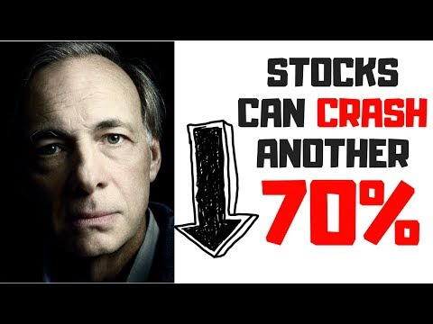 Stock Market News – How To Invest With Balance In a Stock Market Crash