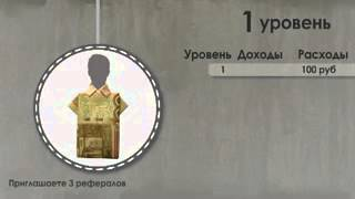 Как с НУЛЯ не имея денег, заработать в недвижимости от 100 000 рублей в месяц!