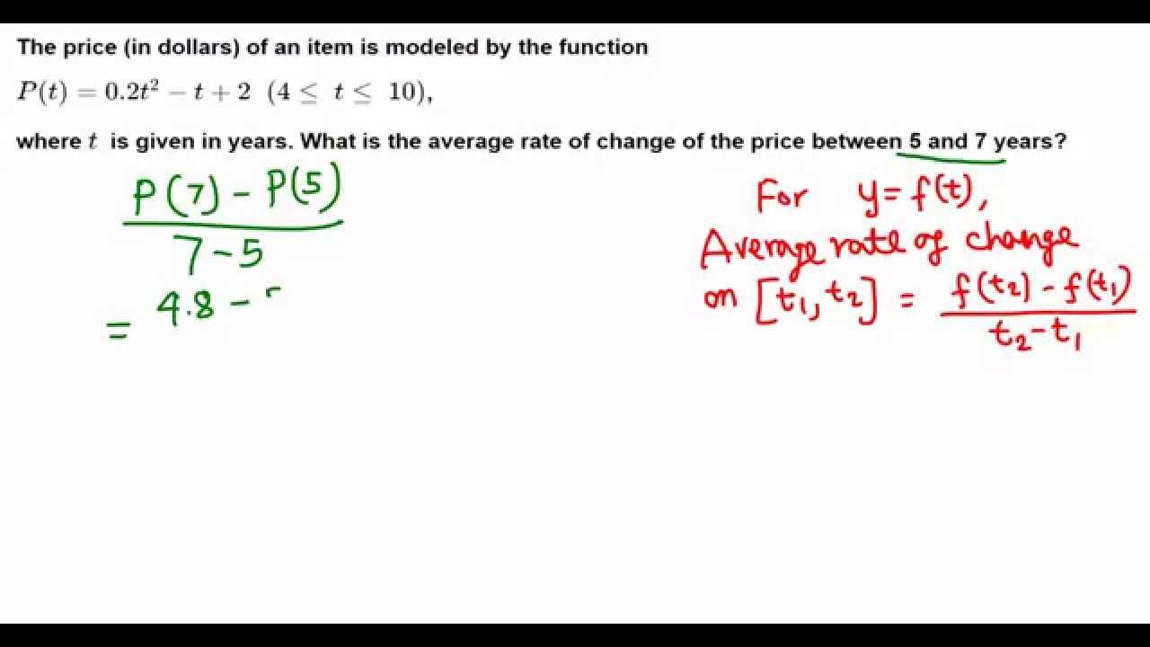 bassel t 39 s math blog