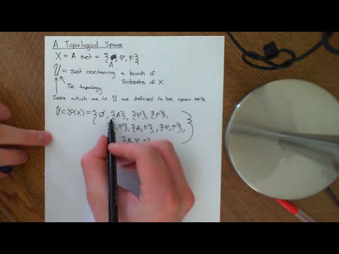 Metric and Topological Spaces