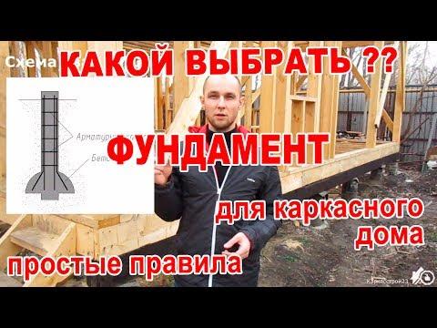 Сип панели Домостроительная компания СипДома