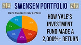 GOLDEN BUTTERFLY RATIO 💰ULTIMATE INVESTING PORTFOLIO💰How To Invest