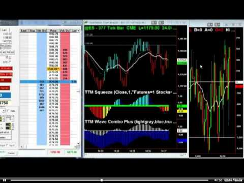 S&P Futures Trading with John Carter