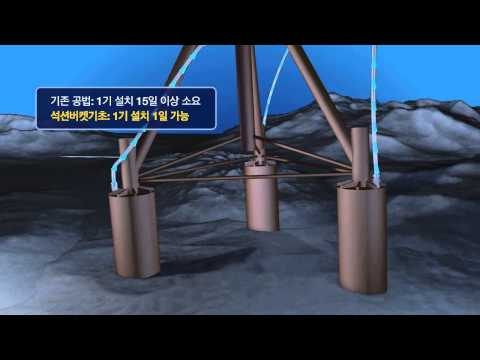 Tripod suction bucket foundations for offshore wind farm