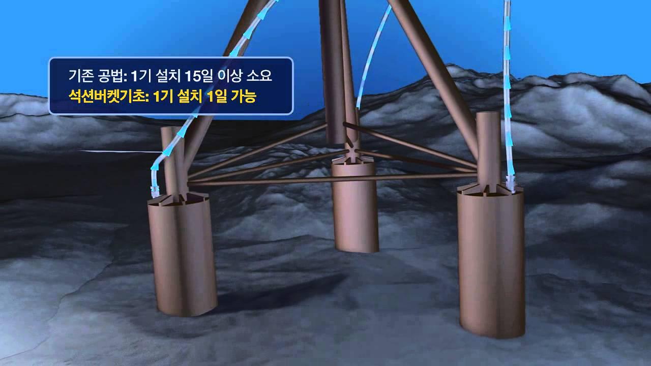 Suction Offshore Wind Turbine Foundation : Tripod suction bucket foundations for offshore wind farm