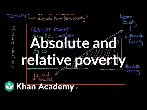 Absolute and relative poverty | Social Inequality | MCAT | Khan Academy