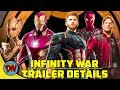 Avengers Infinty War Trailer Details Explained in Hindi