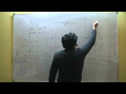 Class 11 Maths CBSE - Limits Basic Concpets