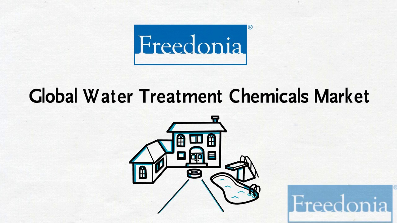 freedonia market reports