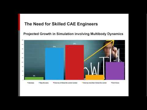 Incorporate Multi body Dynamics Simulation Software into Mec