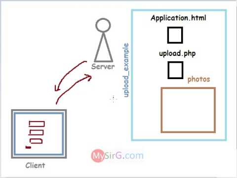 Image upload Example in PHP part 1 of 3 Hindi