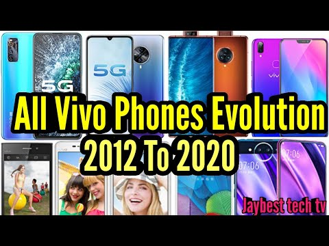All Vivo Mobile Phones Evolution 2012 To 2019