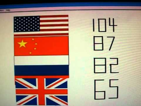 Final Medal Count & Thoughts - Olympics 2012 London