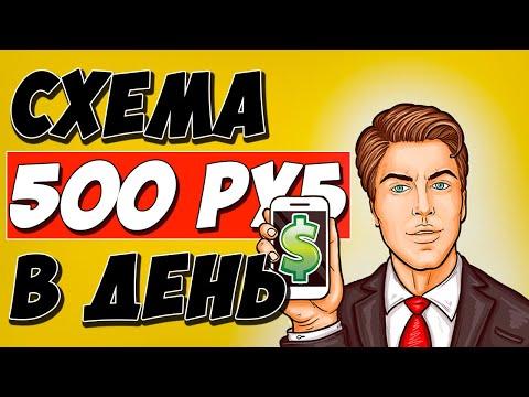 ЗАРАБОТОК ОТ 500 РУБЛЕЙ В ДЕНЬ. Пробую схему Артема Кузнецова. Заработок без вложений