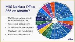 Elisa Webinaari   Office 365 perusteet