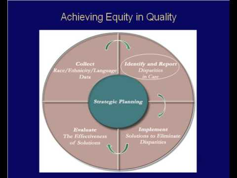 Tools for Measuring and Monitoring Equity in Quality: The Hospital Perspective