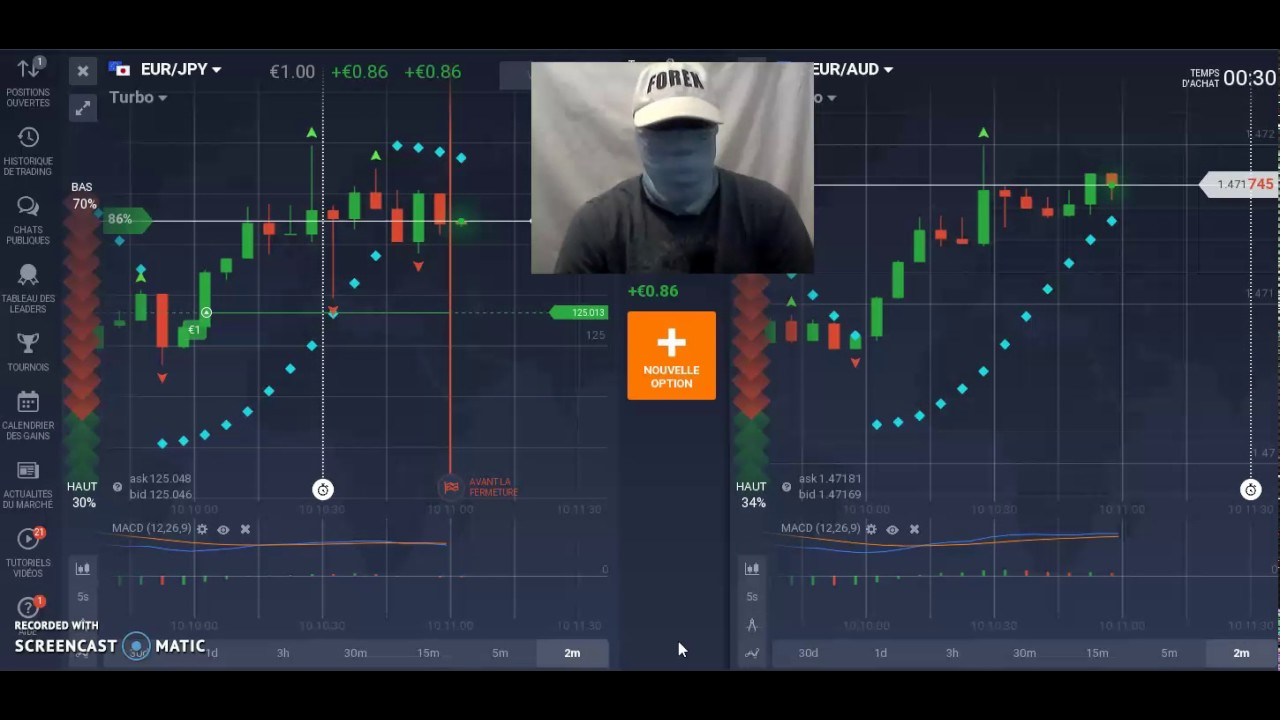 Formation trading forex