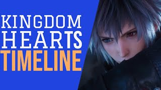 Kingdom Hearts Timeline (2020)    What Order Should You Play Them In?