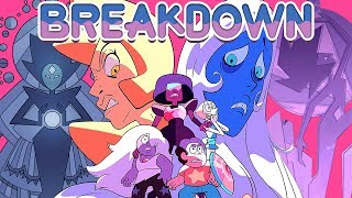 Crystal Gems VS THE DIAMONDS - SDCC 2017 Poster BREAKDOWN [Steven Universe Discussion] Crystal Clear