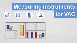 Measuring instruments for VAC | Monitoring air-handling units correctly per...