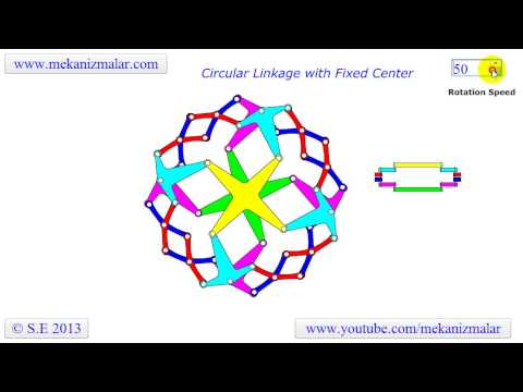 Folding Structure Circular Linkage with Fixed Center
