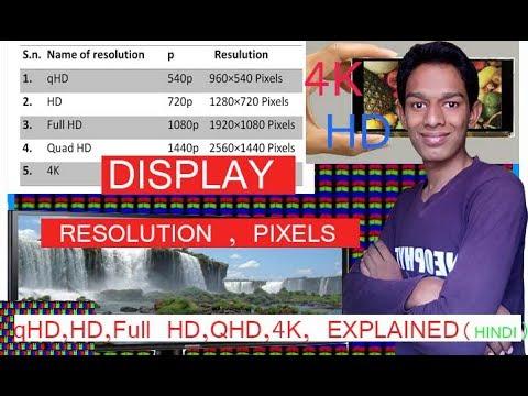 Display resolution,HD,Full HD,QHD,4K [hindi] Difference between qHD &QHD