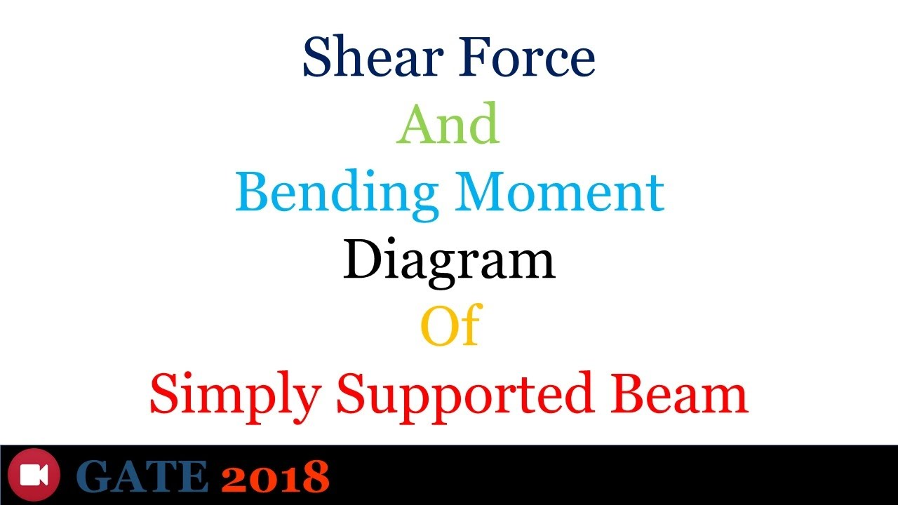 Hindi Shear Force And Bending Moment Diagram For Simply Supported Beam L Strength Of Materials Diagrams