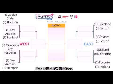 2016 NBA Playoffs Bracket