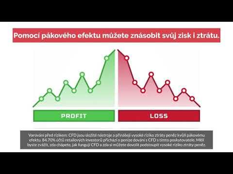 Goldenburg Group - Akciové indexy