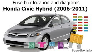 Fuse Box Location And Diagrams Honda Civic Hybrid 2006 2011 Youtube