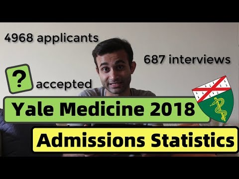 Yale School Of Medicine Stats (Incoming Class Of 2018)