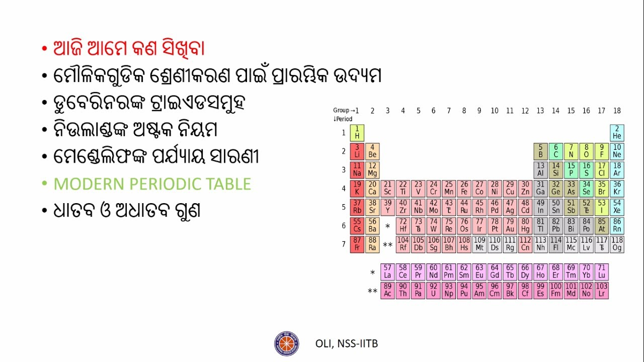 Element 85 periodic table images periodic table images element 82 periodic table gallery periodic table images periodic periodic classification of elements odia science gamestrikefo gamestrikefo Choice Image