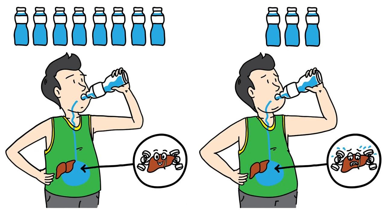 Wasser Abnehmen