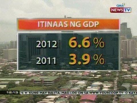 BT: Gross Domestic Product ng Pilipinas, tumaas nang 6.6% nitong 2012
