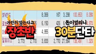 21-02-05단타실시간,덕양산업,삼원강재,동방,장훈느…