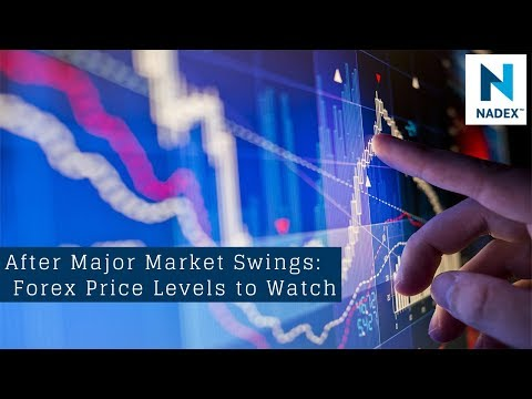 After Major Market Swings:  Forex Price Levels to Watch