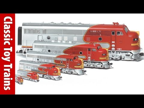 Toy Train basics: Understanding scale and gauge-Track Laying Design And Planning