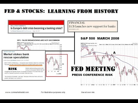 Fed Meeting To Cause Stock Rally Or Painful Selloff?