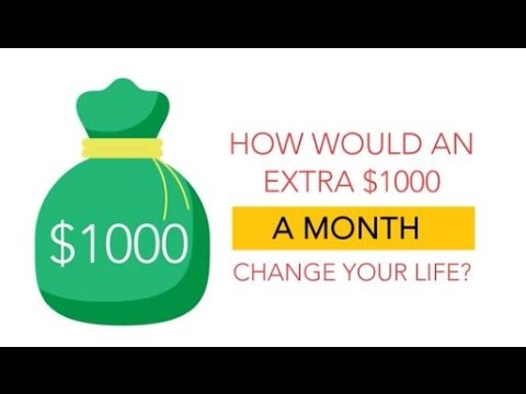 [How To Make Over $11,000 From $30 Bucks]With The Rotator Link