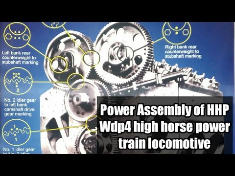 Train wdp4 power assembly with injector and cross sectional view of lubrication pump