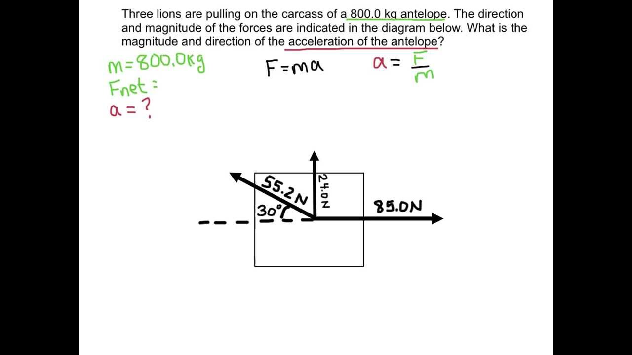 hight resolution of calculating net force in 2 d