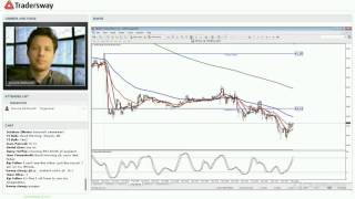 Forex Today Strategy Session: High Risk News Event Calendar Review
