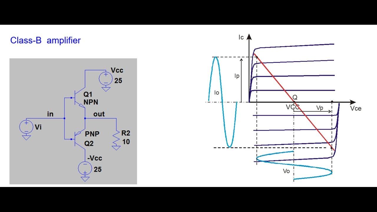 class b amplifier [ 1280 x 720 Pixel ]
