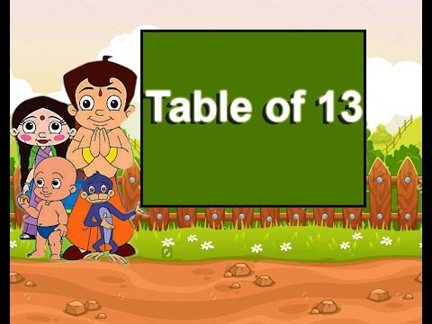 Tables for kids | Maths tables | Table of 13