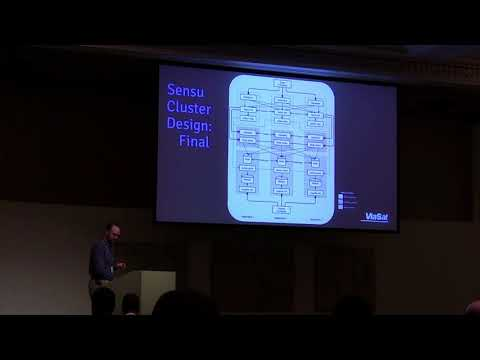 Sensu Summit 2017 - David Schroeder