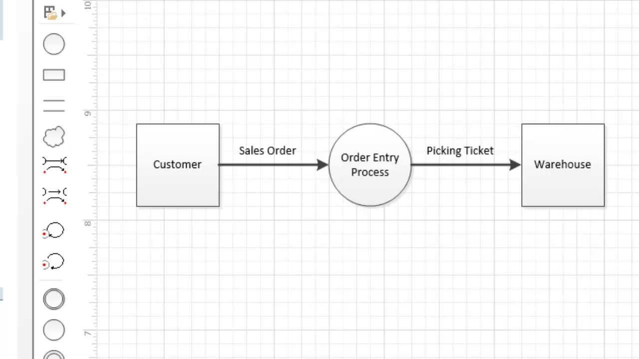 Systems Documentation  Part III: Creating a Context