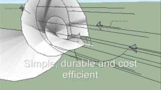 New invention wind and water turbine design