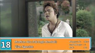 TALITA TOP 40 (3 September 2017) TANGGA LAGU INDONESIA TERATAS